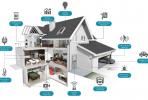 Система Умный дом. Монтаж отопления в частном доме
